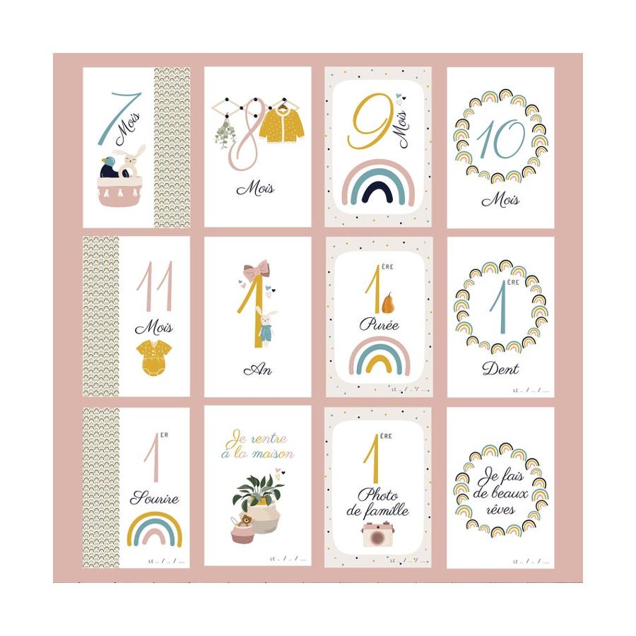 cartes-etapes-personnalisées