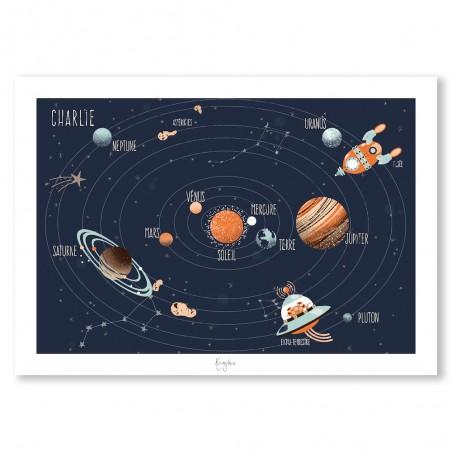 Affiche système solaire personnalisée