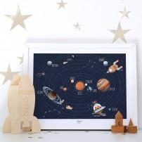 Affiche système solaire...